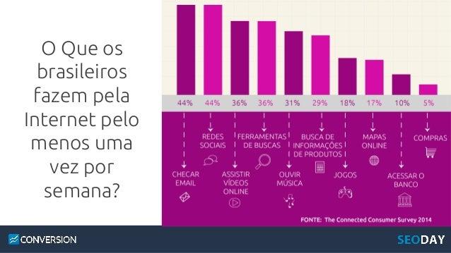 """Número de impressões revista Quatro Rodas vs. palavra-chave """"carros"""" 264.420 450.000 Tiragem """"Quatro Rodas""""Fonte: IVC Impr..."""