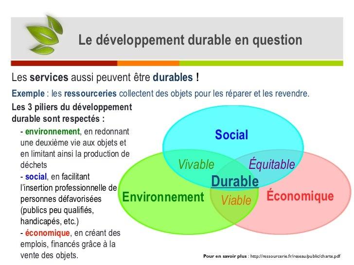 Économique Environnement Social Viable Vivable Équitable Durable Les  services  aussi peuvent être  durables  ! Exemple  :...
