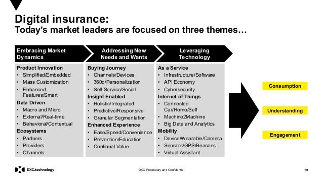 10DXC Proprietary and Confidential Digital insurance: Today's market leaders are focused on three themes… Consumption Unde...