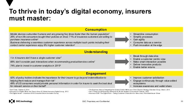 11DXC Proprietary and Confidential To thrive in today's digital economy, insurers must master: Consumption Mobile devices ...