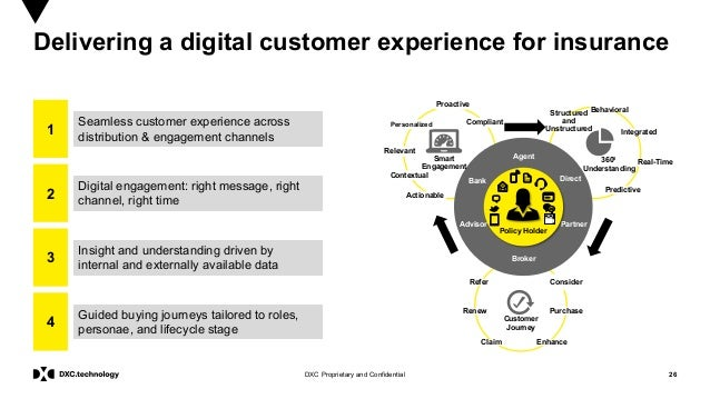 26DXC Proprietary and Confidential Delivering a digital customer experience for insurance Seamless customer experience acr...