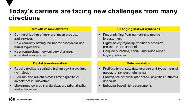 5DXC Proprietary and Confidential Today's carriers are facing new challenges from many directions Growth of new entrants D...