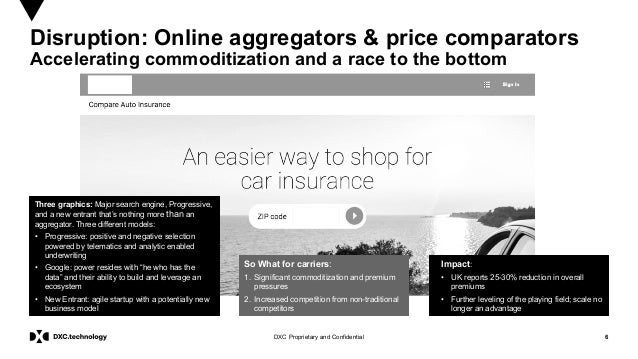 6DXC Proprietary and Confidential Disruption: Online aggregators & price comparators Accelerating commoditization and a ra...