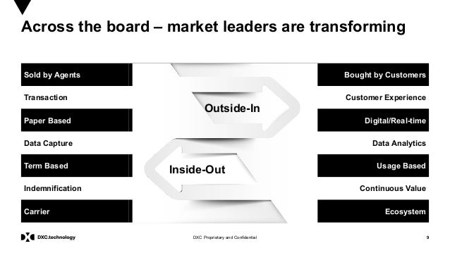 9DXC Proprietary and Confidential Across the board – market leaders are transforming Sold by Agents Bought by Customers Tr...