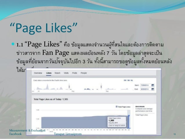 evaluation of facebook Check out our top free essays on evaluation of facebook to help you write your own essay.