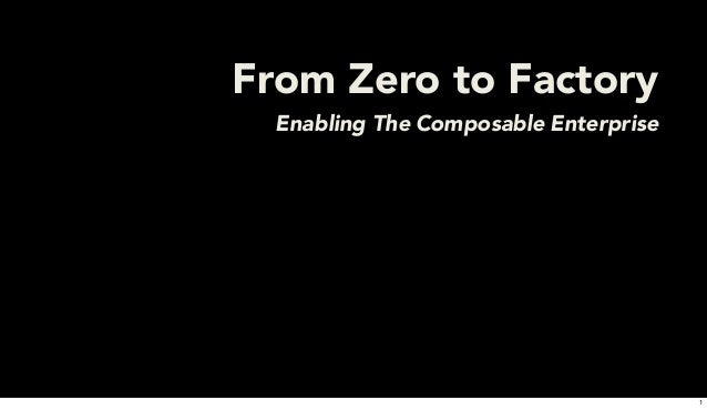 From Zero to Factory Enabling The	   Composable	   Enterprise 1