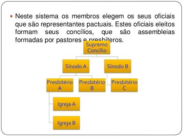  Neste sistema os membros elegem os seus oficiais que são representantes pactuais. Estes oficiais eleitos formam seus con...