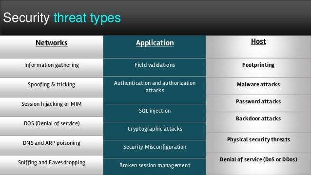 Authorized hacker penetration testing pics 911
