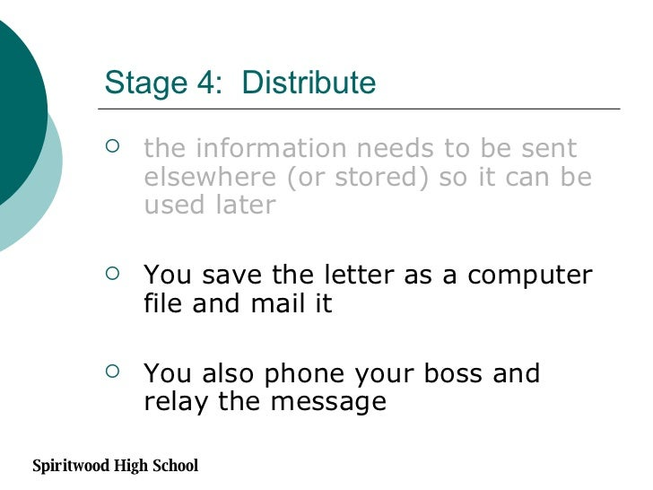 Stage 4:  Distribute <ul><li>the information needs to be sent elsewhere (or stored) so it can be used later </li></ul><ul>...