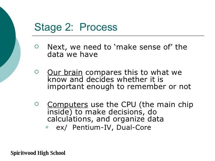 Stage 2:  Process <ul><li>Next, we need to 'make sense of' the data we have </li></ul><ul><li>Our brain  compares this to ...