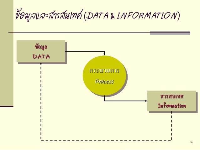 an introduction to the analysis of backhand information What are some possible problems in the quantitative analysis approach conflicting viewpoints, ignoring the impact on other departments, poor assumptions, outdated solutions, difficulty matching the textbook approach, trading off model complexity with ease of understanding, poor input data, hard-to-understand mathematics, and having.