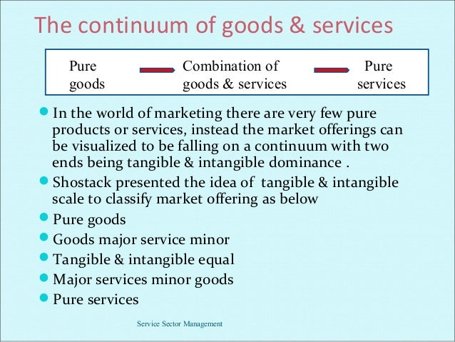 pure tangible good Ecosystem goods and services: definition, valuation and provision   ecosystems goods are the generally tangible, material products that result   although ambient air in most places is not scarce, pure oxygen (o2),.