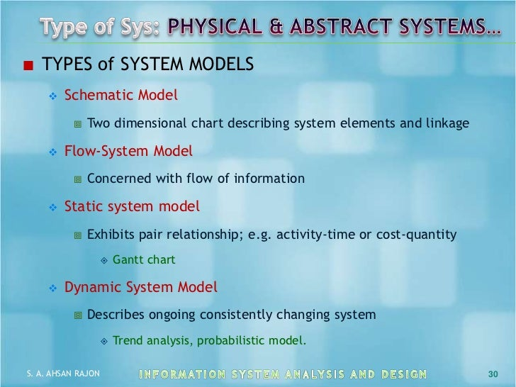 01 Isad Information System Analysis And Design Intro By S A Ahsan R