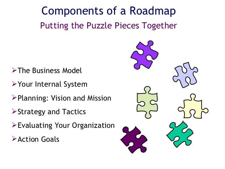 Utilizing Your Resources by Jacqueline Collins Slide 3