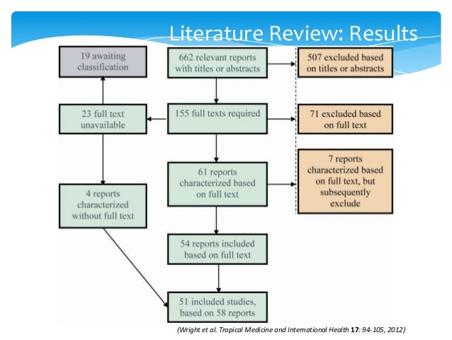 literature review of dysfunctional leadership Literature review: an overview for graduate students begin with a synthesis matrix as you read, you'll encounter various ideas, disagreements, methods, and perspectives which can be hard to organize in a meaningful way.