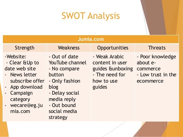 the fashion channel swot analysis
