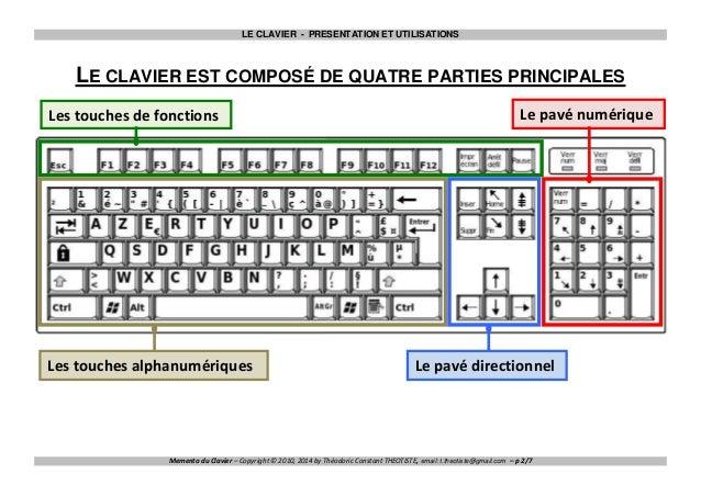 Memento du clavier for Les parties du clavier