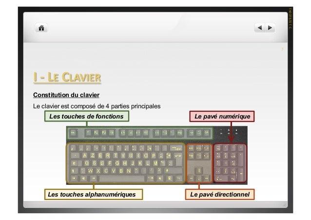 Le clavier et la souris histoires pr sentations et for Les parties du clavier