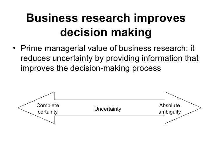 business research for decision making Business research is aimed at gaining information that is likely to make the business more successful while running a business, there may arise some situations which may seem difficult and management face problems as to find a solution to them.