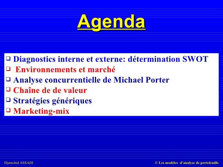 01 marketing swto matrices - Analyse concurrentielle porter ...
