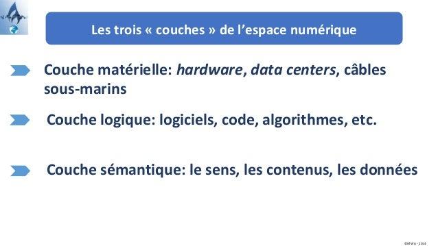 Les trois « couches » de l'espace numérique Couche logique: logiciels, code, algorithmes, etc. Couche matérielle: hardware...