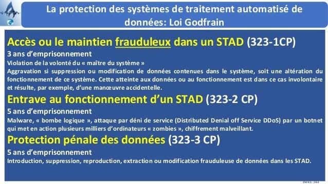 Accès ou le maintien frauduleux dans un STAD (323-1CP) 3 ans d'emprisonnement Violation de la volonté du « maître du systè...
