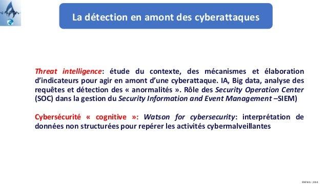 La détection en amont des cyberattaques ©MWA - 2014 Threat intelligence: étude du contexte, des mécanismes et élaboration ...