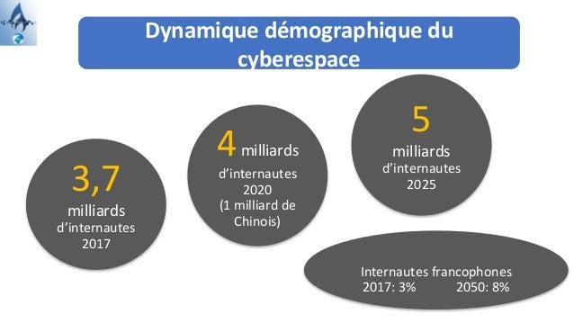 Un cyberespace plus vaste, peuplé, diversifié… 5 milliards d'internautes 20253,7 milliards d'internautes 2017 4milliards d...