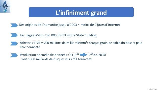 L'infiniment grand ©MWA - 2014 Des origines de l'humanité jusqu'à 2003 = moins de 2 jours d'Internet Les pages Web = 200 0...