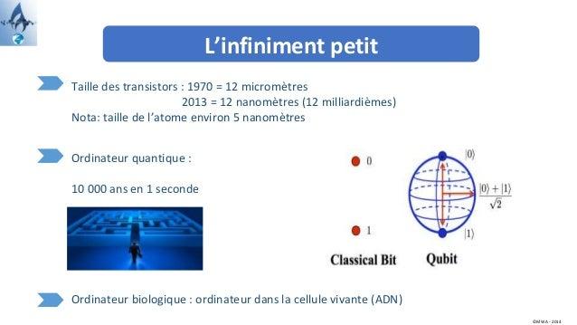 L'infiniment petit ©MWA - 2014 Taille des transistors : 1970 = 12 micromètres 2013 = 12 nanomètres (12 milliardièmes) Nota...