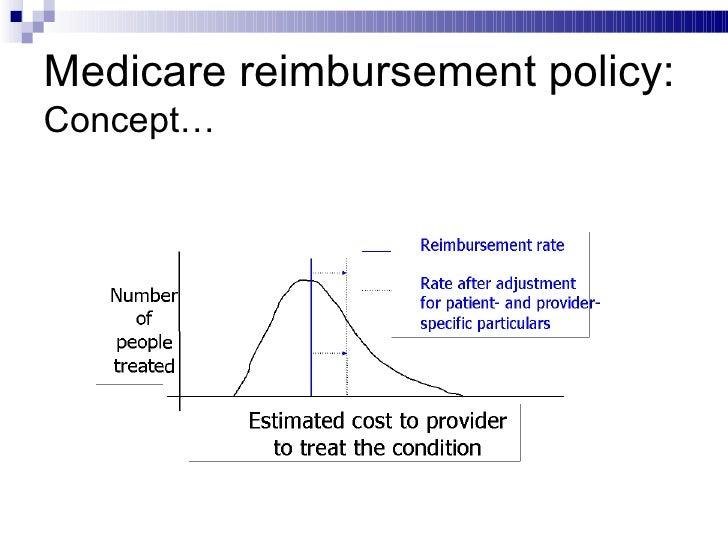 01 Medicare S Device Reimbursement System