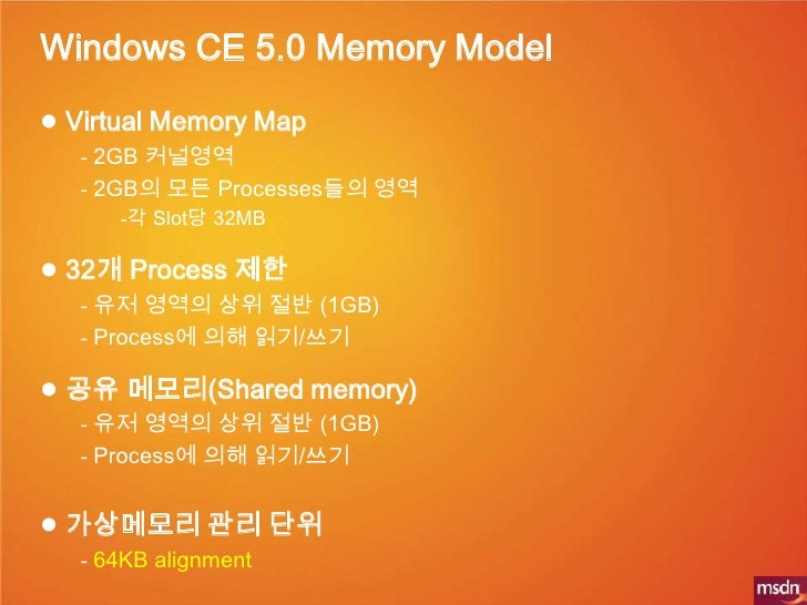 Windows pc mapping software | memory map usa.