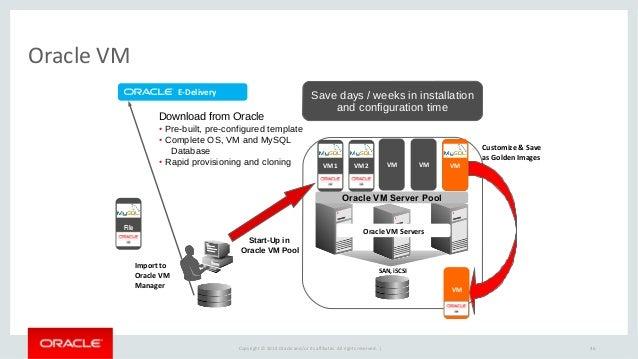 download oracle vm templates - mysql enterprise portfolio