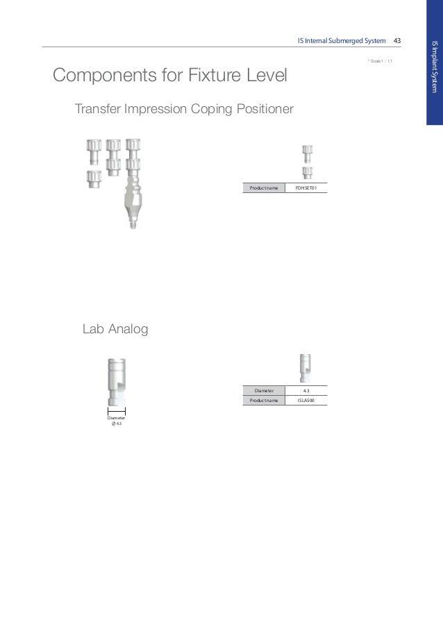 Neo Biotech Implant System Catalog