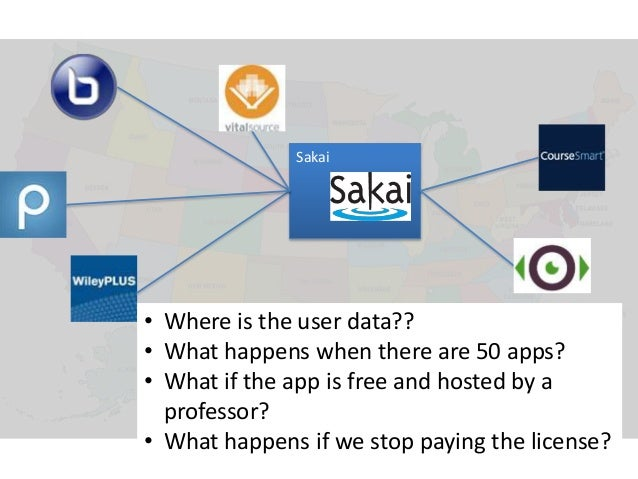 Sakai • Where is the user data?? • What happens when there are 50 apps? • What if the app is free and hosted by a professo...