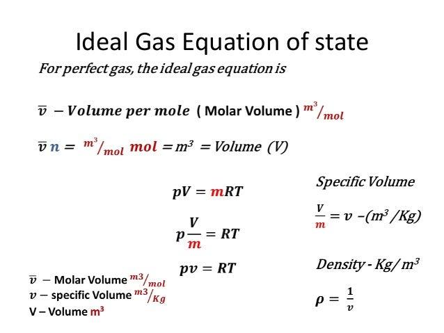 Gas Ideal Yahoo