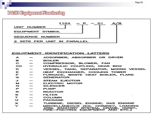 Page 26 P&ID Equipment Numbering
