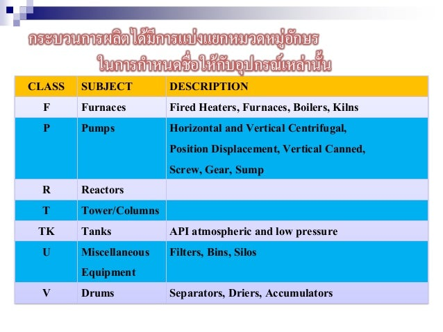 CLASS SUBJECT DESCRIPTION F Furnaces Fired Heaters, Furnaces, Boilers, Kilns P Pumps Horizontal and Vertical Centrifugal, ...