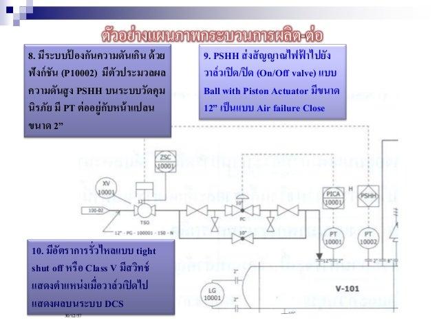 8. มีระบบป้ องกันความดันเกิน ด้วย ฟังก์ชัน (P10002) มีตัวประมวลผล ความดันสูง PSHH บนระบบวัดคุม นิรภัย มี PT ต่ออยู่กับหน้า...