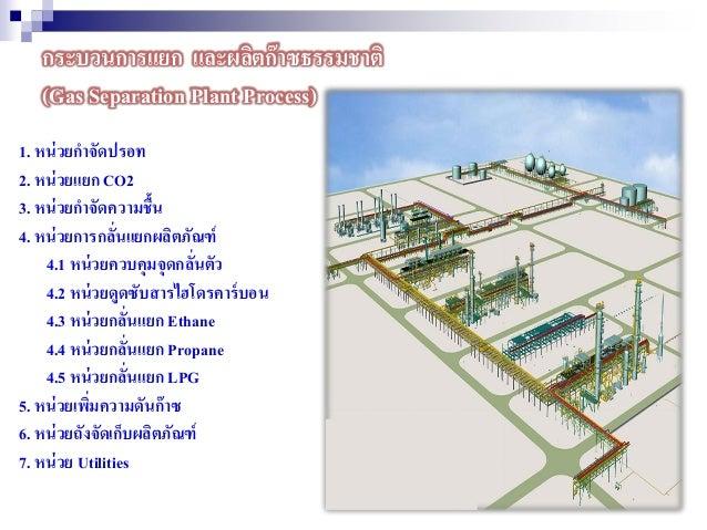 กระบวนการแยก และผลิตก๊าซธรรมชาติ (Gas Separation Plant Process) 1. หน่วยกาจัดปรอท 2. หน่วยแยก CO2 3. หน่วยกาจัดความชื้น 4....