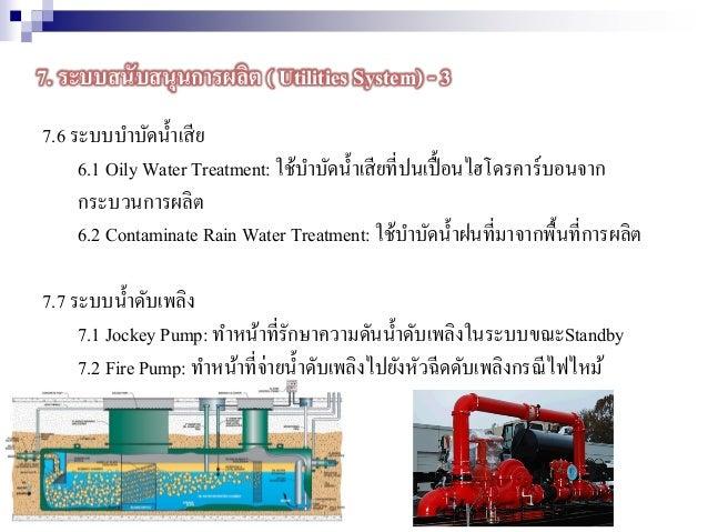 7.6 ระบบบาบัดน้าเสีย 6.1 Oily Water Treatment: ใช้บาบัดน้าเสียที่ปนเปื้อนไฮโดรคาร์บอนจาก กระบวนการผลิต 6.2 Contaminate Rai...