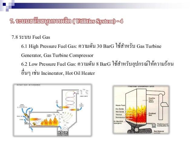 7.8 ระบบ Fuel Gas 6.1 High Pressure Fuel Gas: ความดัน 30 BarG ใช้สาหรับ Gas Turbine Generator, Gas Turbine Compressor 6.2 ...