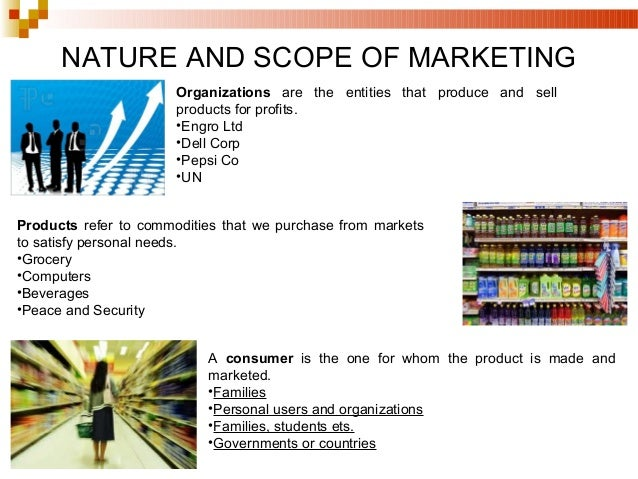 Principles of marketing introduction