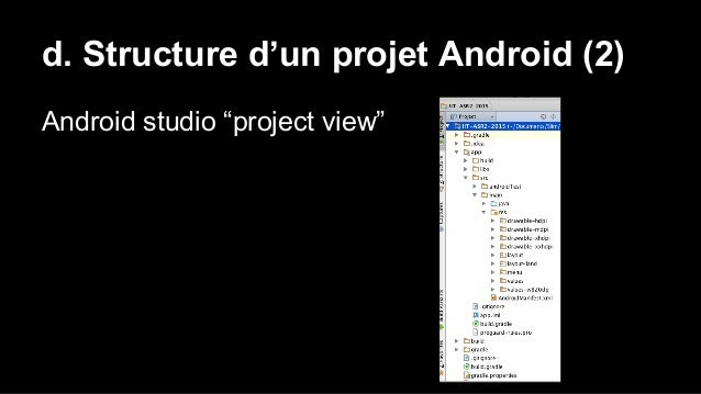 """d. Structure d'un projet Android (2) Android studio """"project view"""""""