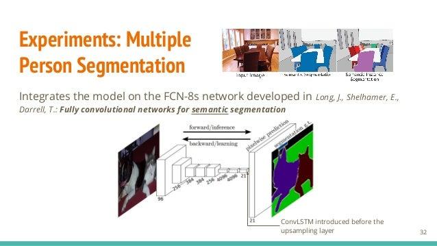 Recurrent Instance Segmentation (UPC Reading Group)