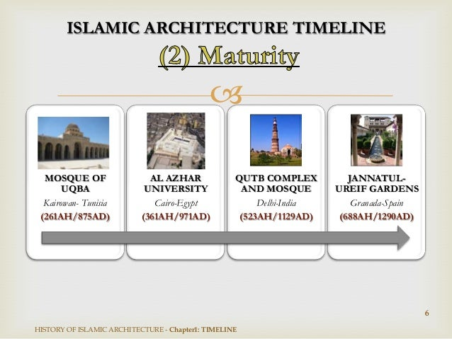 01 sak lecture on islamic architecture at kfupm on 19th november 2013