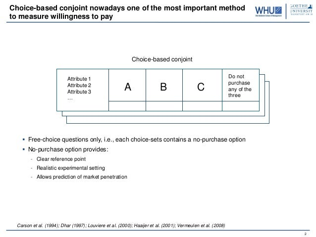 Measuring willingness to pay with our new method separated adaptive dual response (SADR) Slide 2
