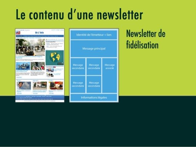 Concevoir une newsletter, une infolettre