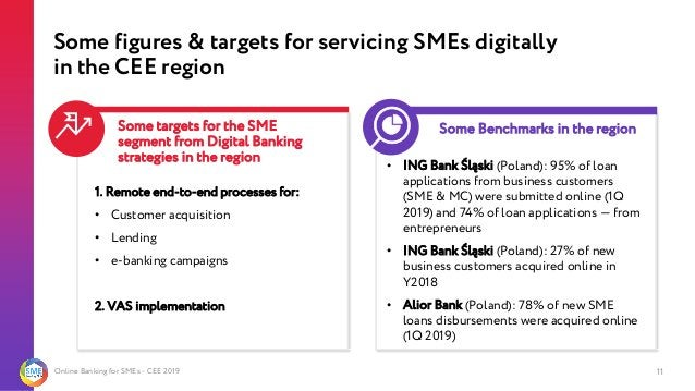 Online Banking for SMEs - CEE 2019 11 Some figures & targets for servicing SMEs digitally in the CEE region 1. Remote end-...