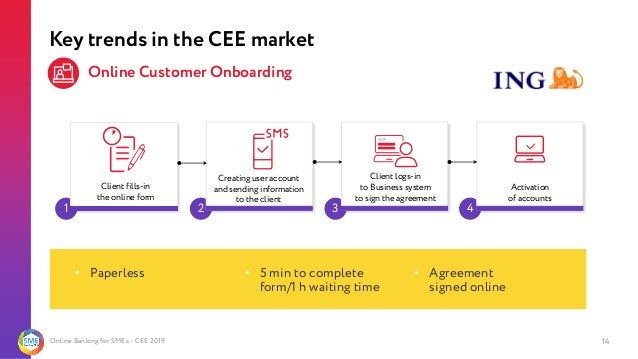 Online Banking for SMEs - CEE 2019 • Paperless • 5 min to complete form/1 h waiting time • Agreement signed online 14 4321...